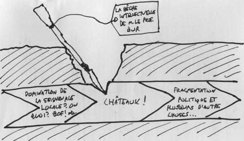 Dépiction de l'action d'une bêche intellectuelle d'un archéologue, comme vue par Jonathan Jarrett
