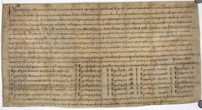 British Library MS Cotton Augustus ii.22, a charter of Æthelred the Unready for one Clofig, 1001