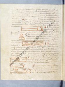 Archivo de la Corona de Aragón, MS Ripoll 106, fo. 77v