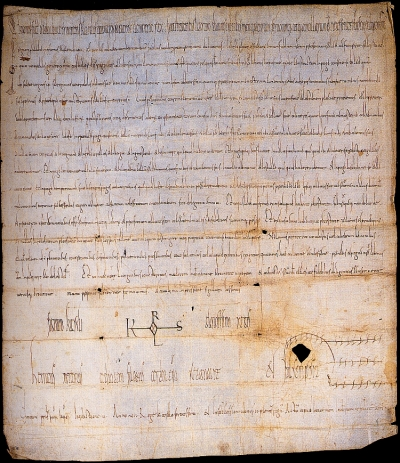 Royal immunity charter of King Charles the Simple for the abbey of Sant Joan de Ripoll