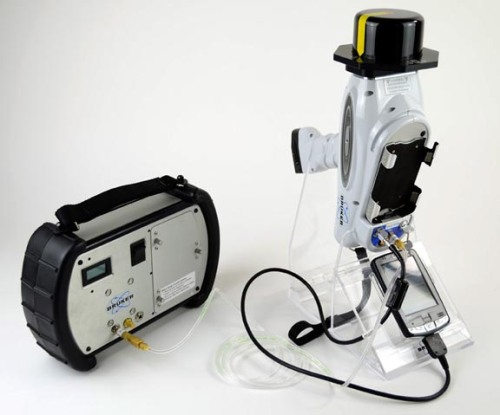 Bruker Industries Tracer IV handheld XRF analysis system