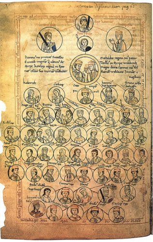 Ottonian family tree from the twelfth-century Chronica Sancti Pantaleonis