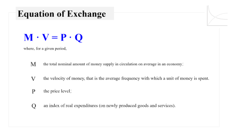 Graphic description of Fisher's Equation of Monetary Quantity